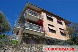 Торговая недвижимость в италии