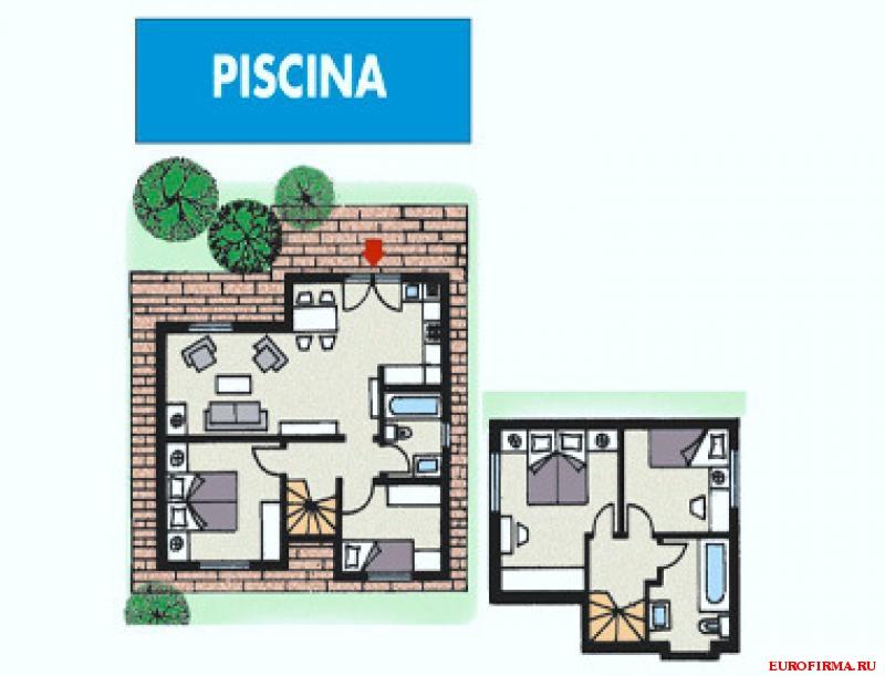 Аренда жилья в италии дешево